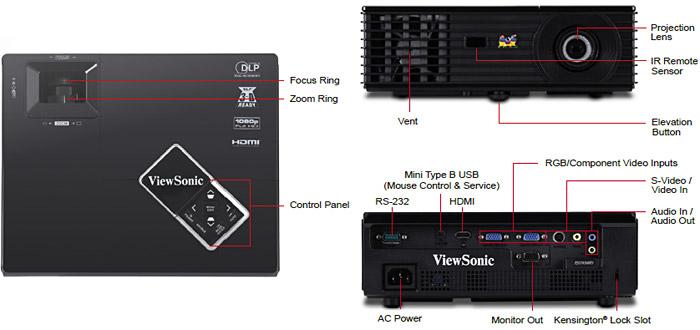 cấu tạo máy chiếu viewsonic PJD7820HD