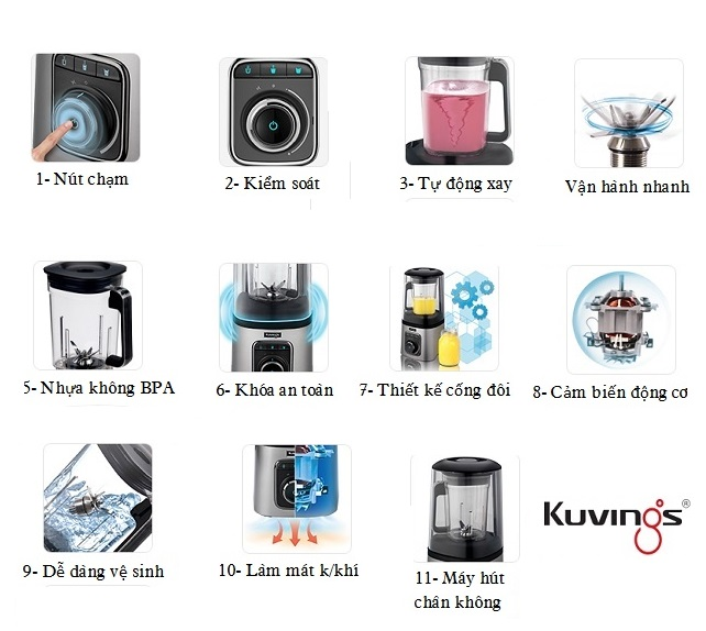 Các đặc trưng của máy xay sinh tố hút chân không Kuvings SV500