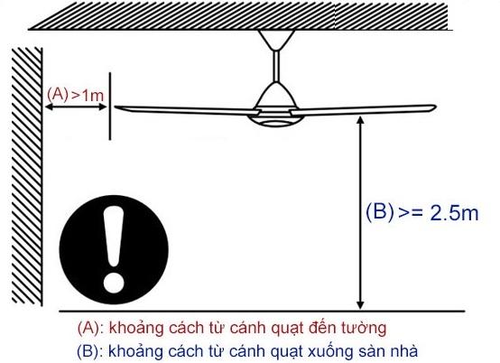 Khoảng cách lắp quạt trần Panasonic F-60TAN an toàn