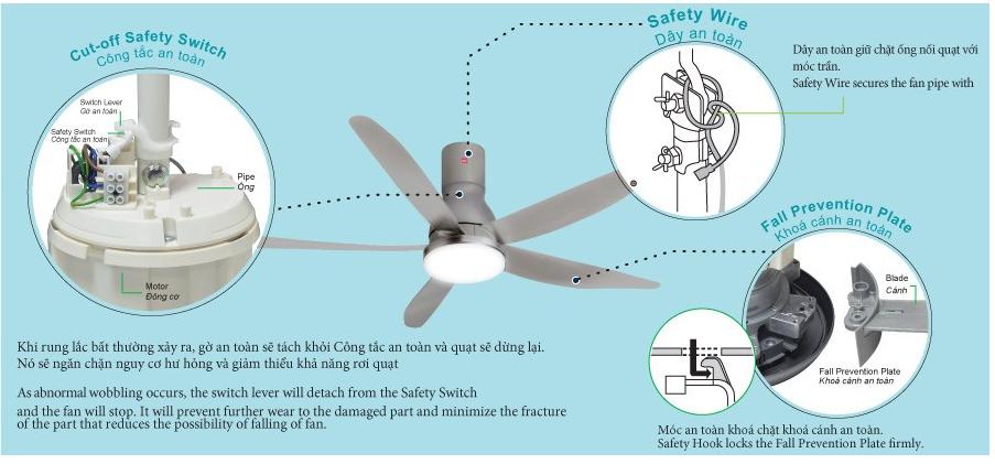 Các tính năng an toàn của quạt trần KDK U60FW
