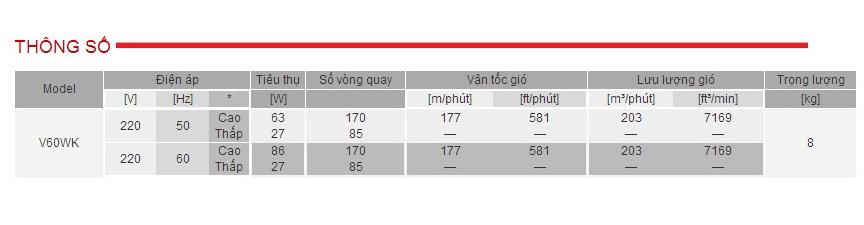 Thông số kỹ thuật của quạt trần KDK V60WK
