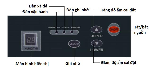 Bảng điều khiển của máy hút ẩm công nghiệp Harison HD-192PS