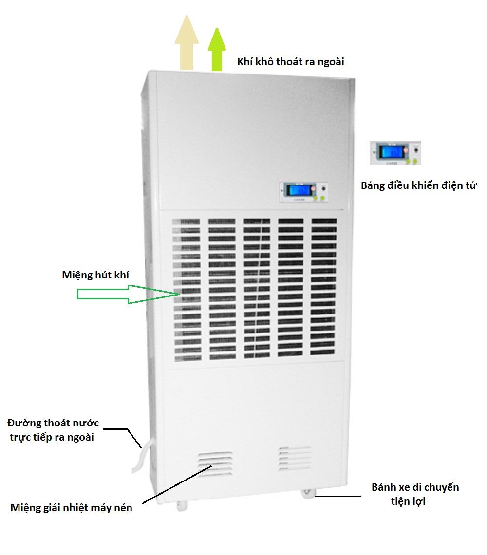 Cấu tạo máy hút ẩm công nghiệp FujiE HM-1800D