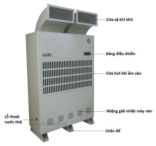 Cấu tạo của máy hút ẩm công nghiệp Harison HD504PS
