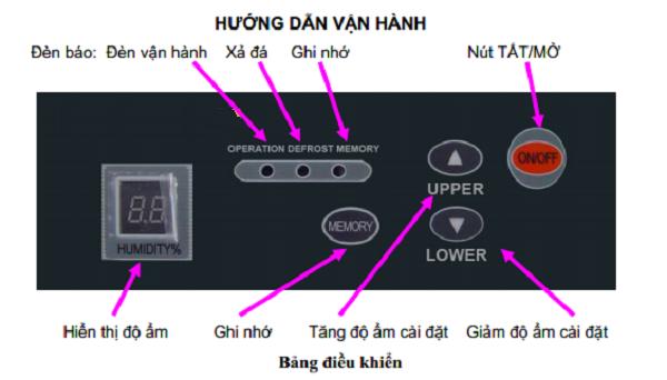 Bảng điều khiển của máy hút ẩm công nghiệp Harison HD-504B