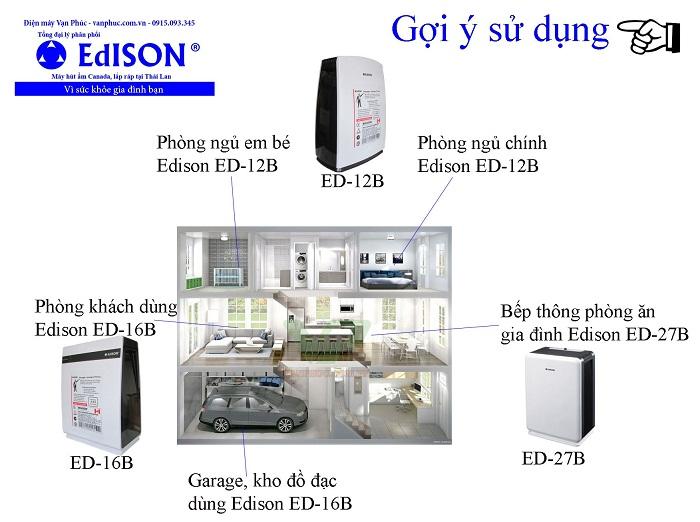 Gợi ý sử dụng máy hút ẩm Edison trong gia đình