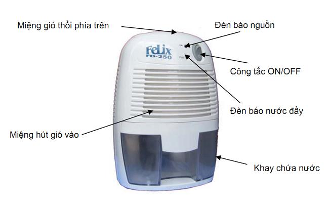 Sơ đồ cấu tạo của máy hút ẩm mini Felix FD-250