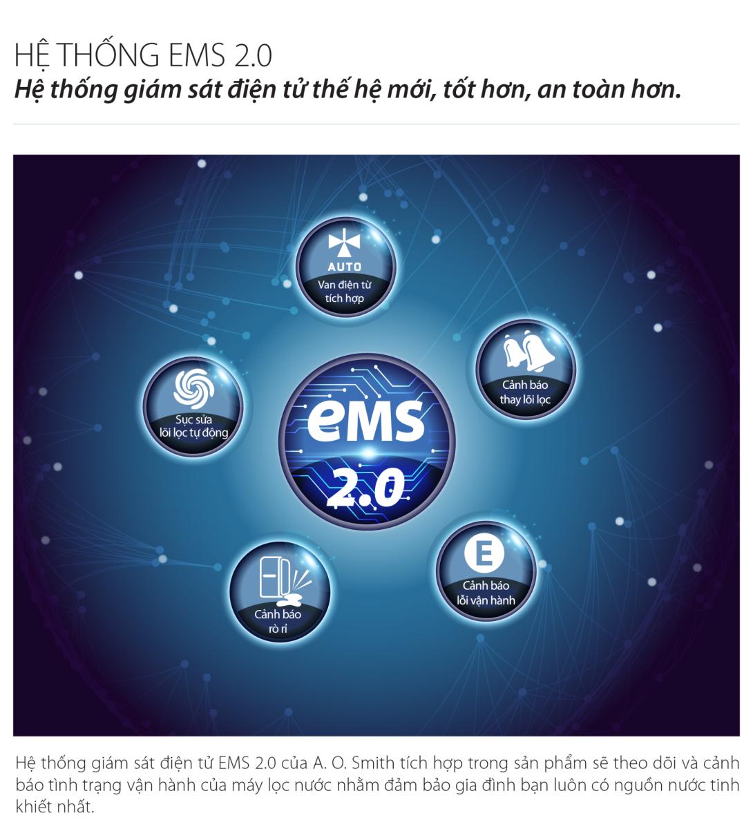 Hệ thống EMS2.0 của máy lọc nước Aosmith G2